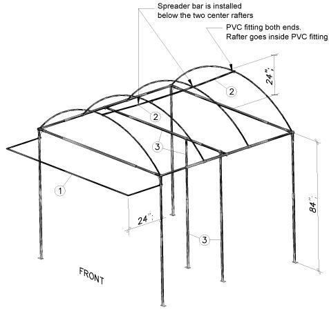 Showoff Setup Diagram